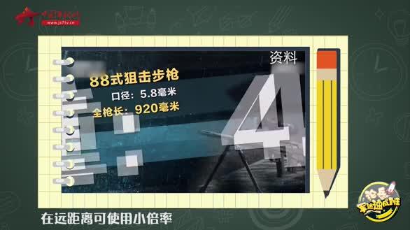 论兵·军迷速成班:走近中国首支自主研制狙击步枪 手把手教你如何使用88式狙击步枪