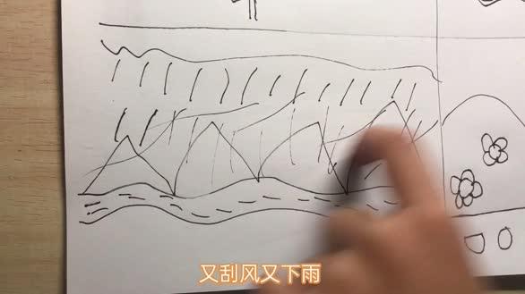 一年級小學生畫唐詩《春曉》
